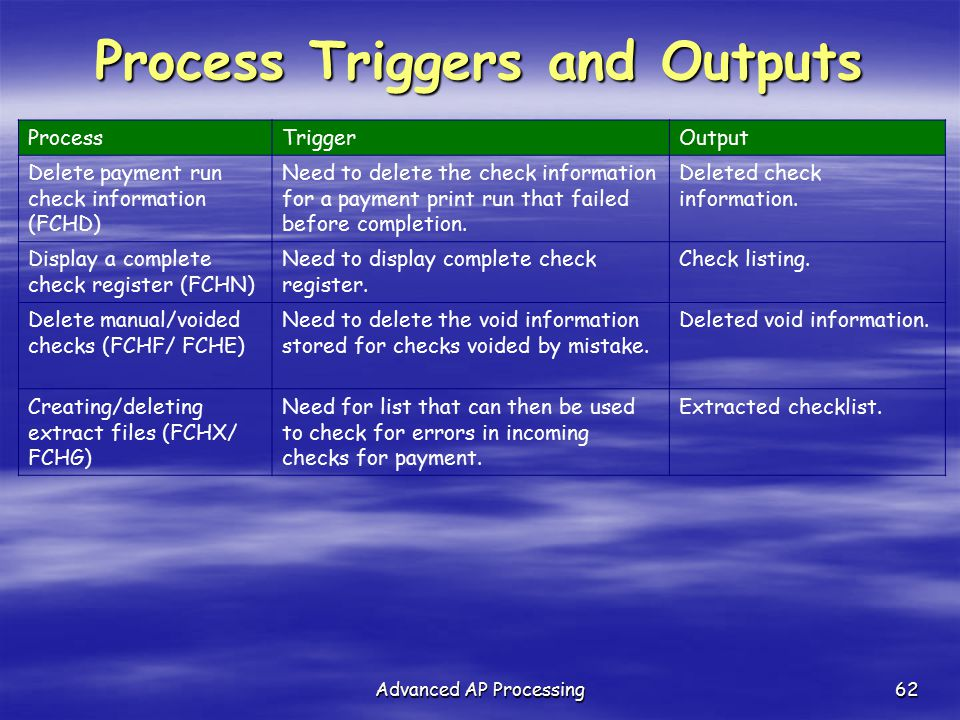 Process Triggers and Outputs