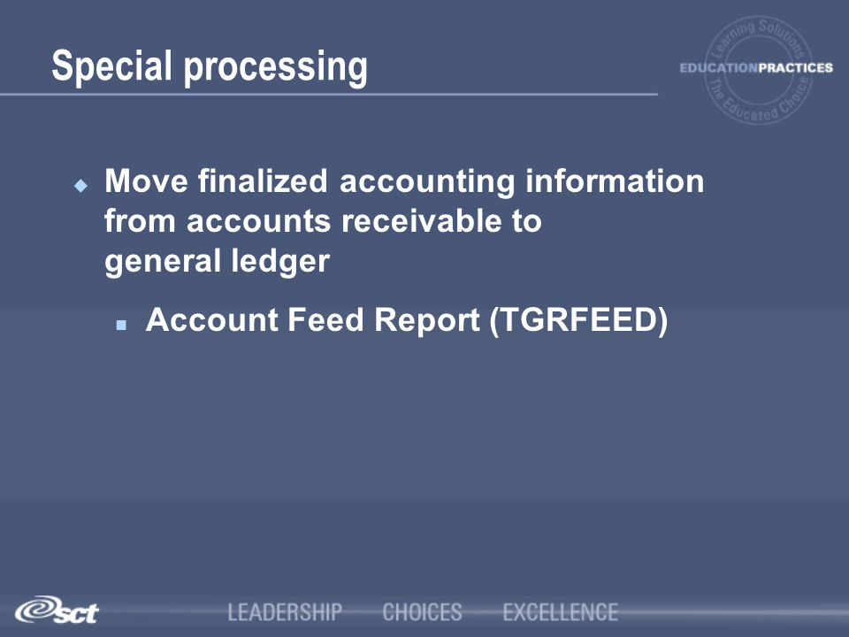 Special processing Move finalized accounting information from accounts receivable to general ledger.