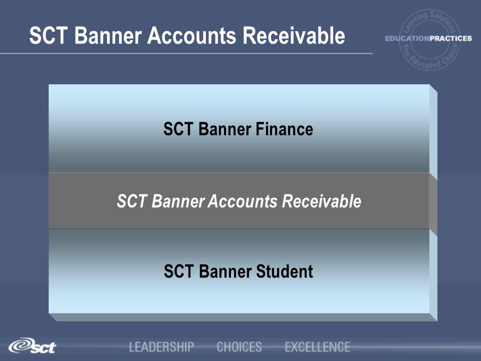 SCT Banner Accounts Receivable