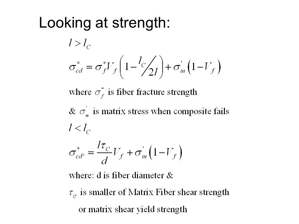 Looking at strength: