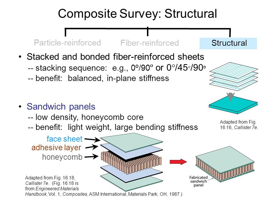 Composite Survey: Structural