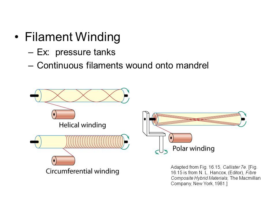 Filament Winding Ex: pressure tanks