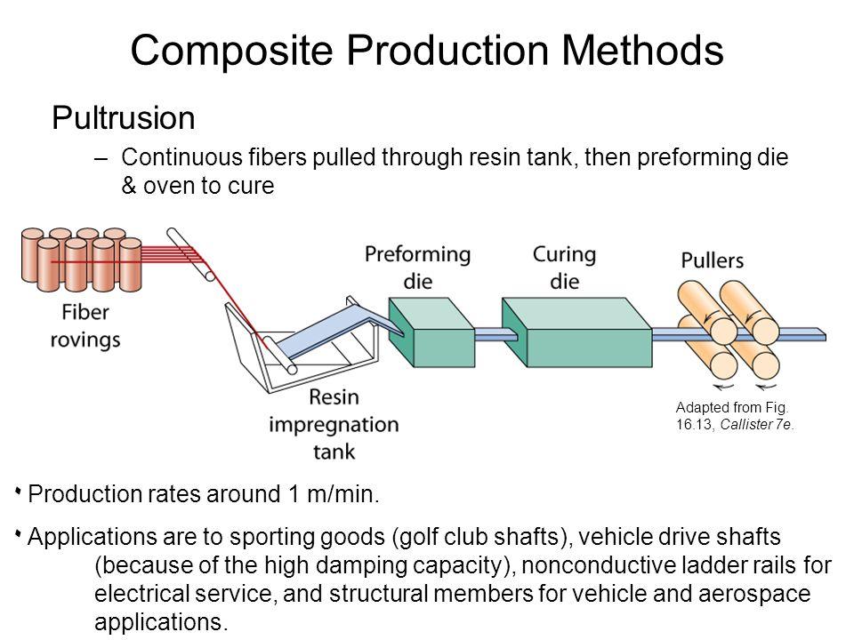 Composite Production Methods