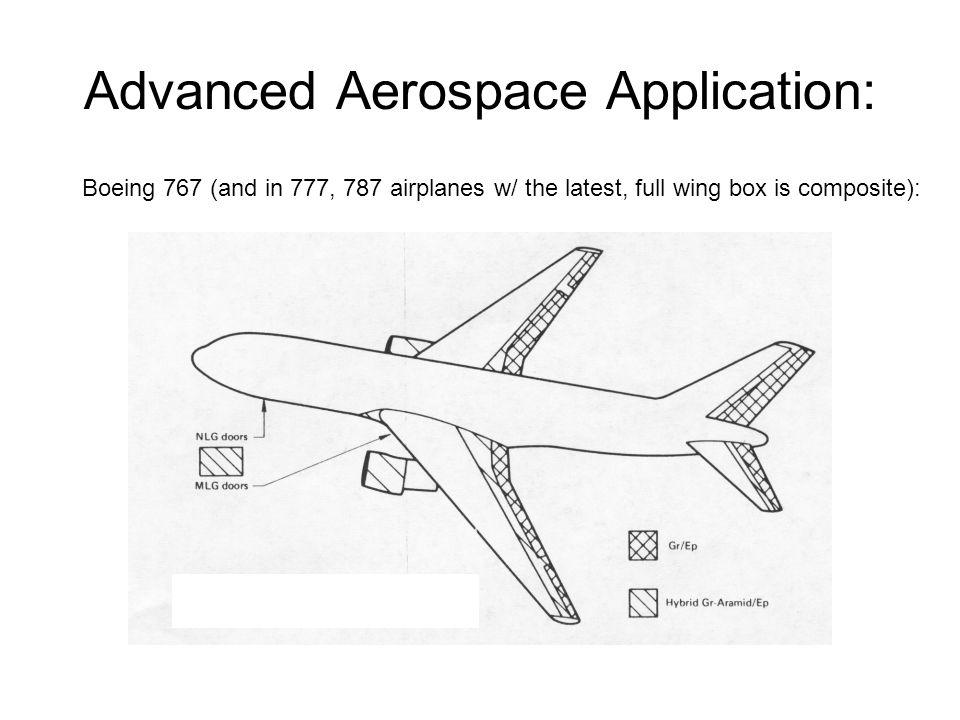 Advanced Aerospace Application: