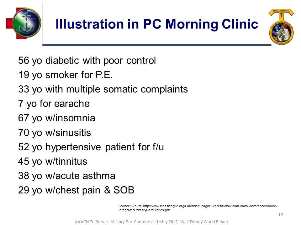 Illustration in PC Morning Clinic