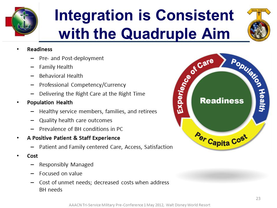 Integration is Consistent with the Quadruple Aim