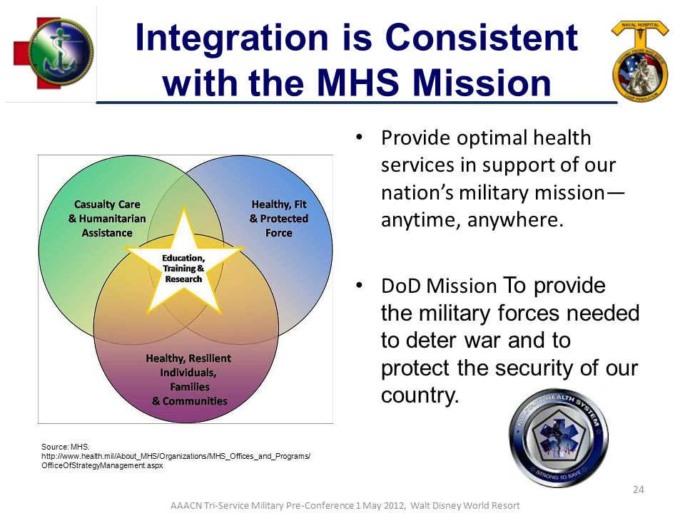 Integration is Consistent with the MHS Mission