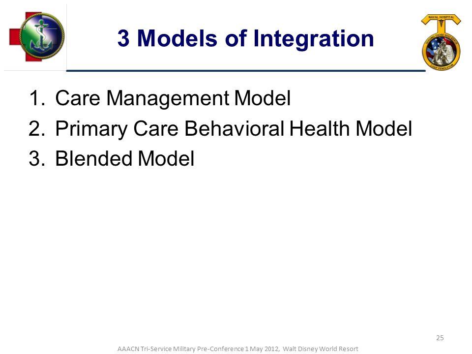 3 Models of Integration Care Management Model