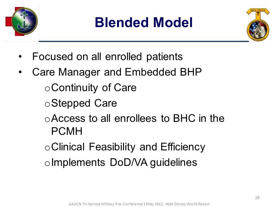 Blended Model Focused on all enrolled patients