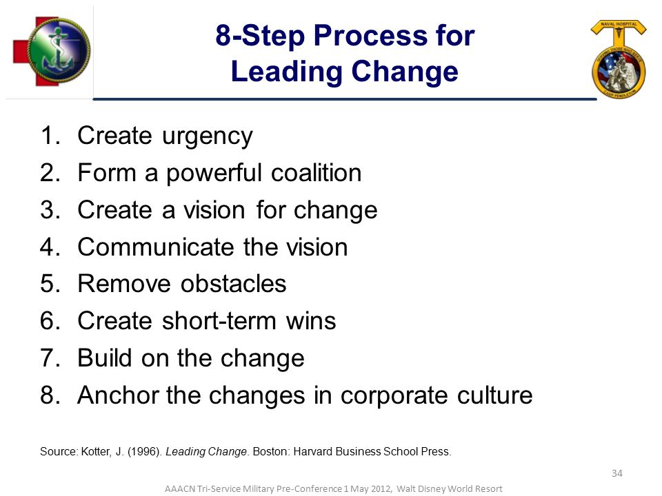 8-Step Process for Leading Change