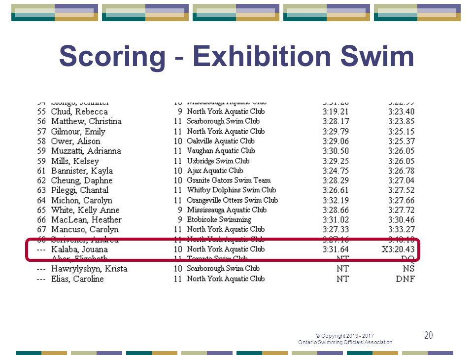 Scoring - Exhibition Swim