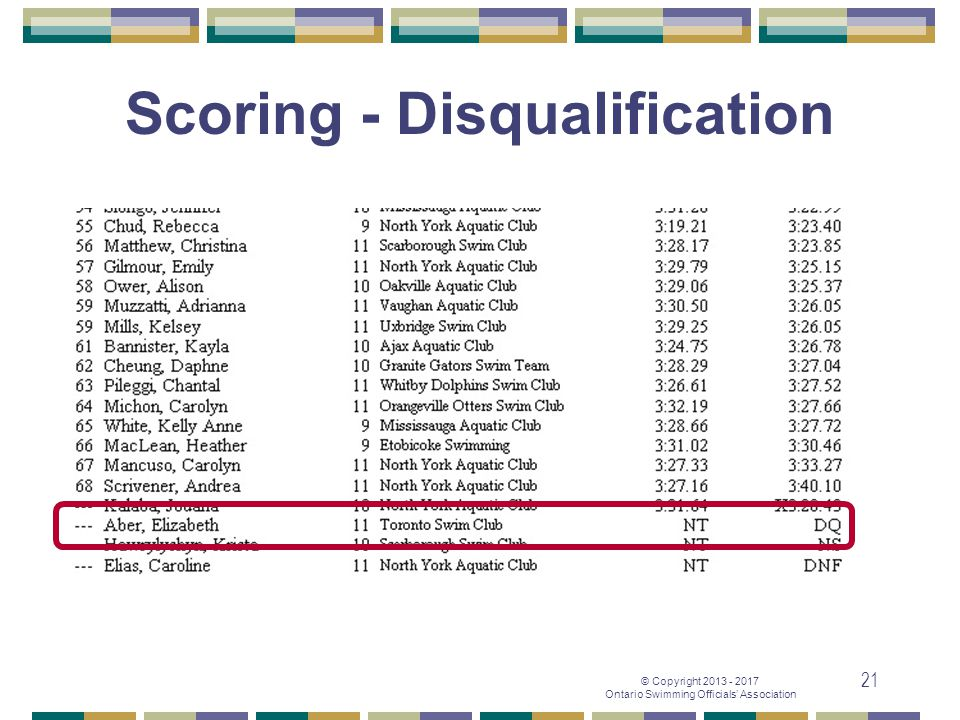 Scoring - Disqualification