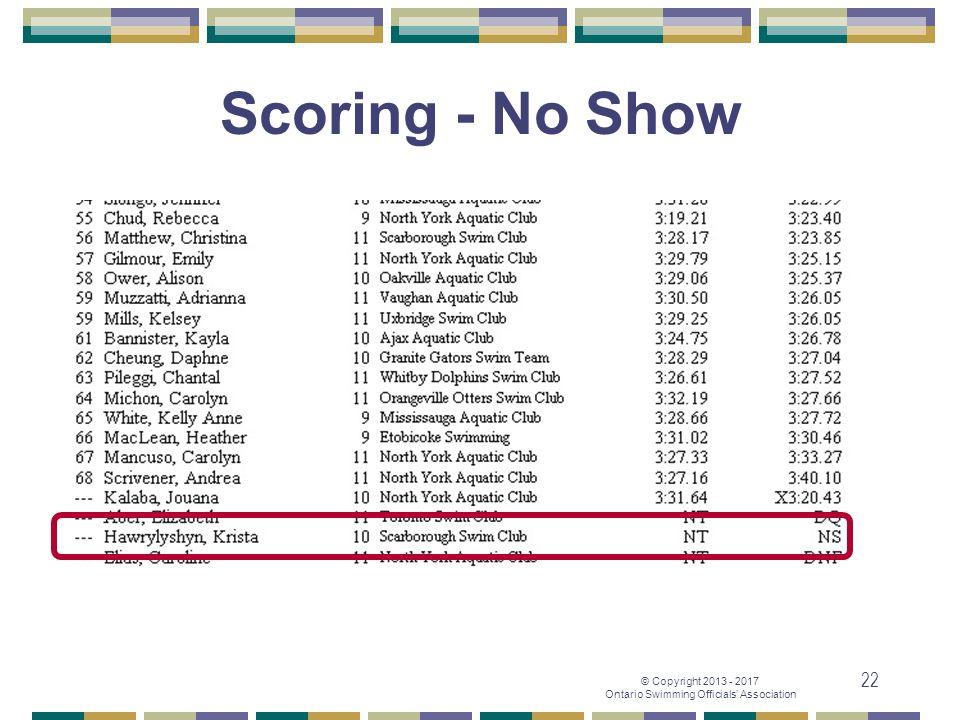 Scoring - No Show