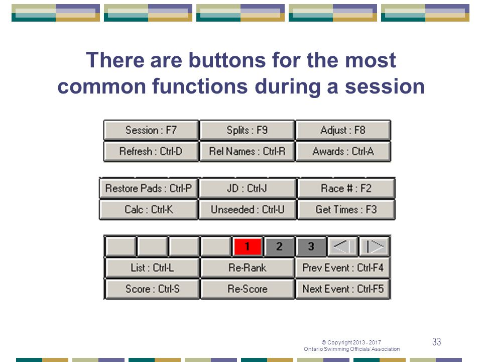 There are buttons for the most common functions during a session