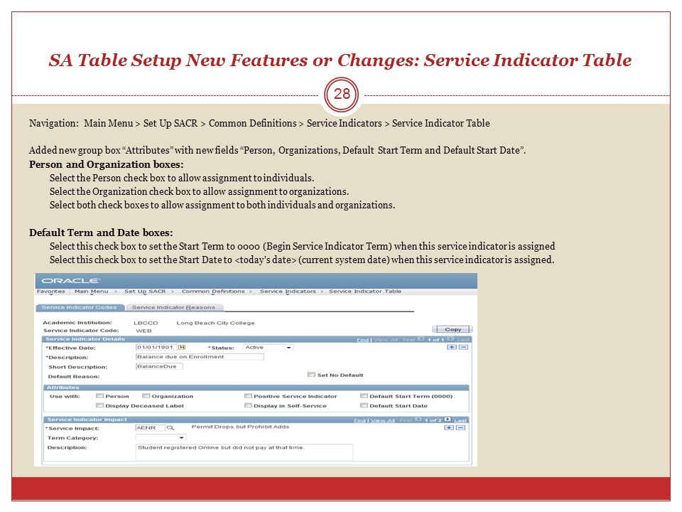 SA Table Setup New Features or Changes: Service Indicator Table