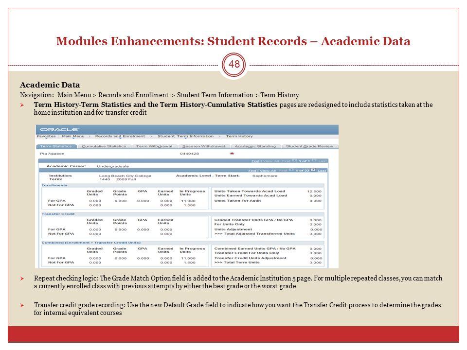 Modules Enhancements: Student Records – Academic Data