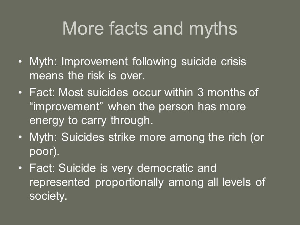 More facts and myths Myth: Improvement following suicide crisis means the risk is over.