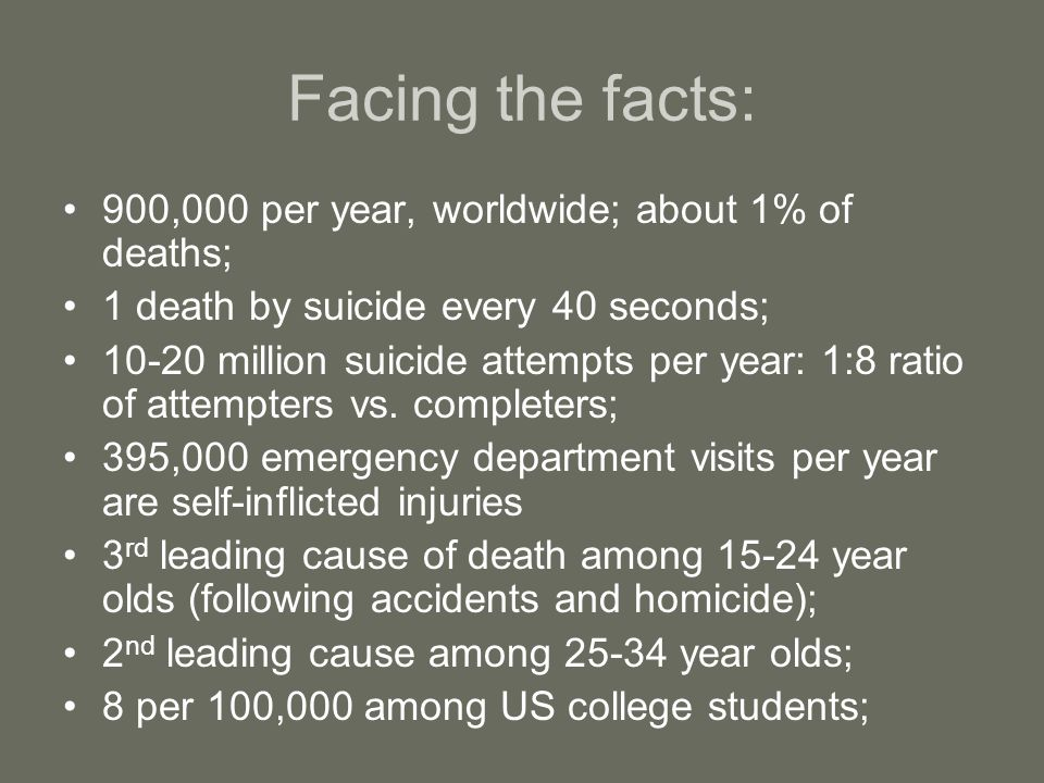 Facing the facts: 900,000 per year, worldwide; about 1% of deaths;