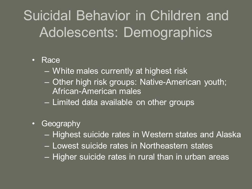 Suicidal Behavior in Children and Adolescents: Demographics