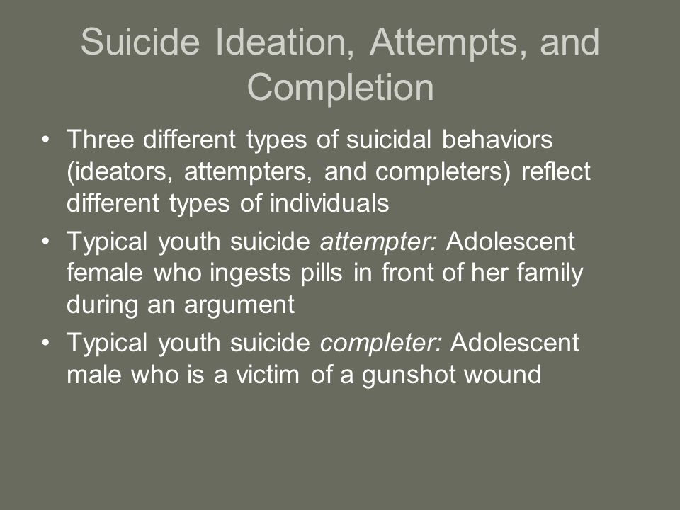 Suicide Ideation, Attempts, and Completion