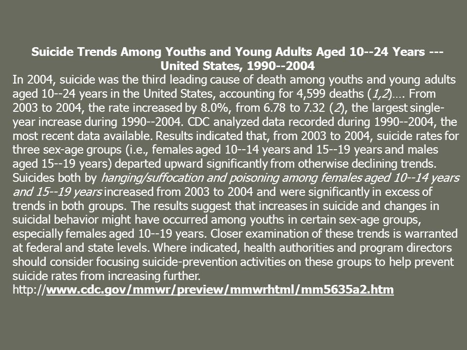 Suicide Trends Among Youths and Young Adults Aged 10--24 Years --- United States, 1990--2004