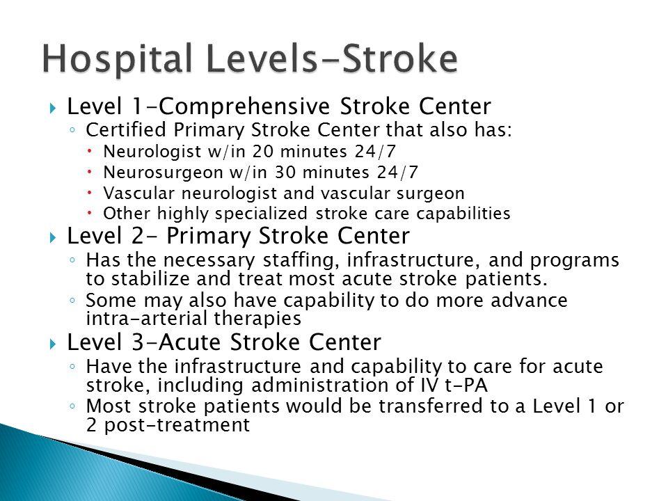 Hospital Levels-Stroke