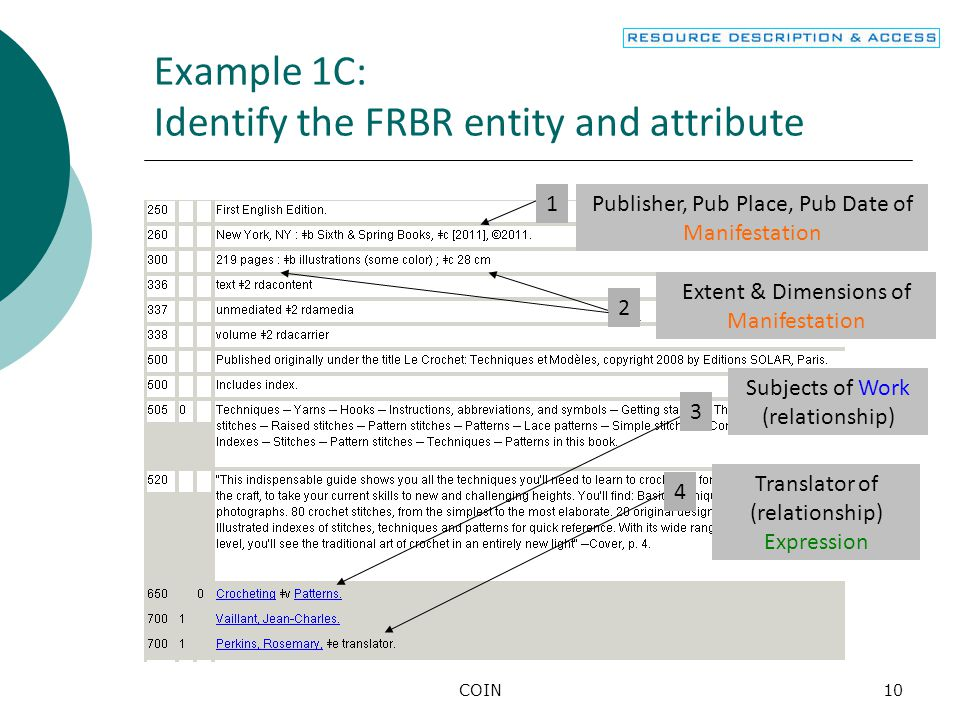 Example 1C: Identify the FRBR entity and attribute