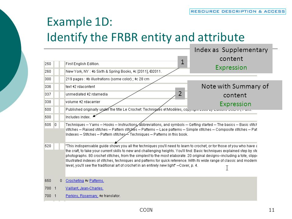 Example 1D: Identify the FRBR entity and attribute