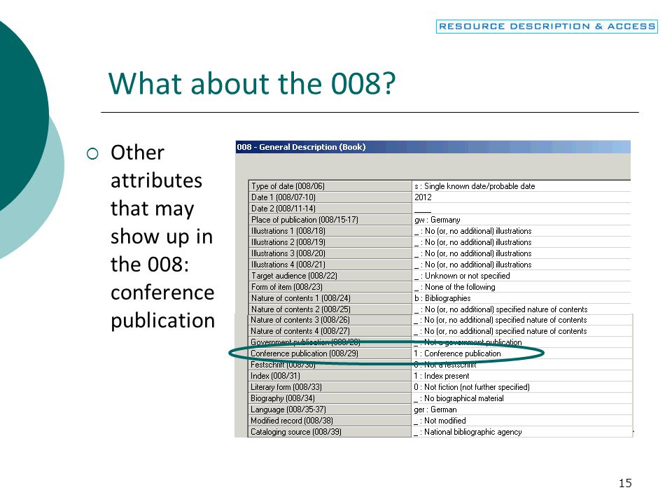 What about the 008 Other attributes that may show up in the 008: conference publication. (LCCN 2012006096)