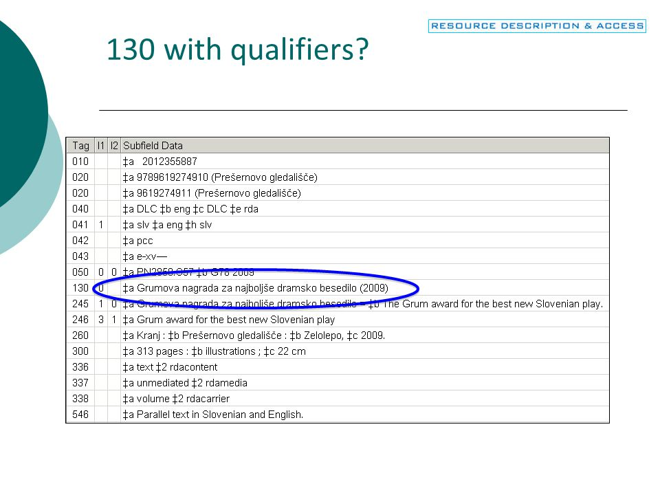 130 with qualifiers