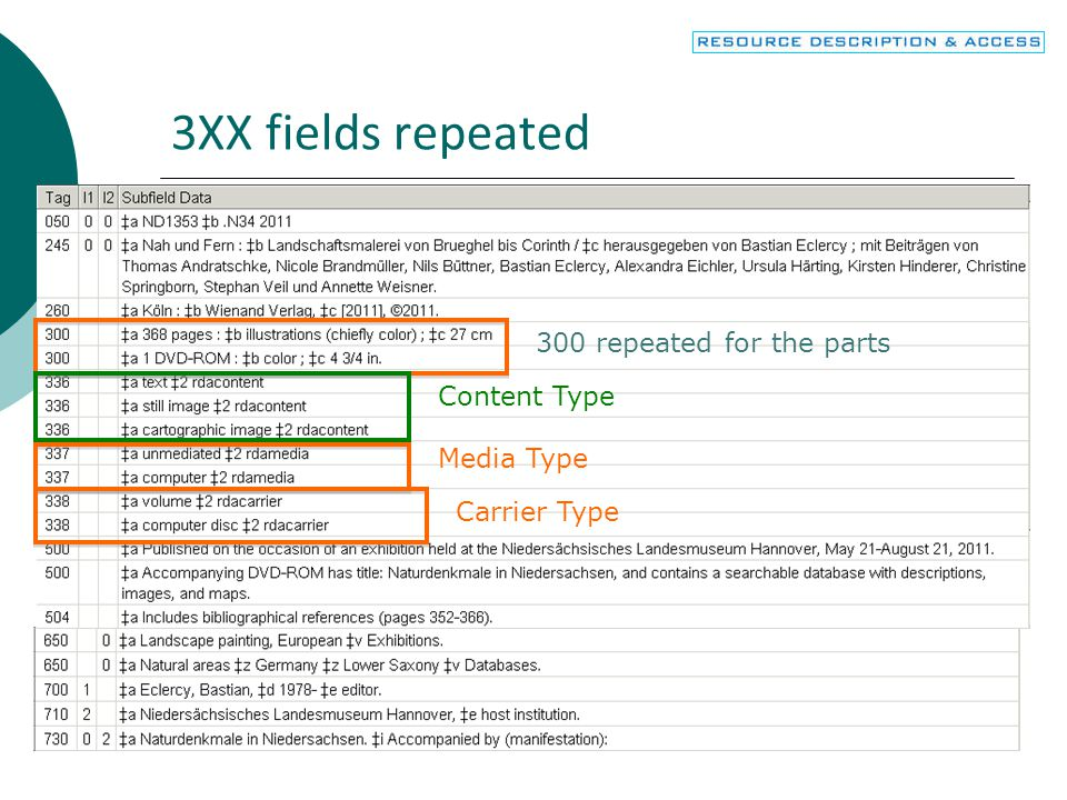3XX fields repeated 300 repeated for the parts Content Type Media Type