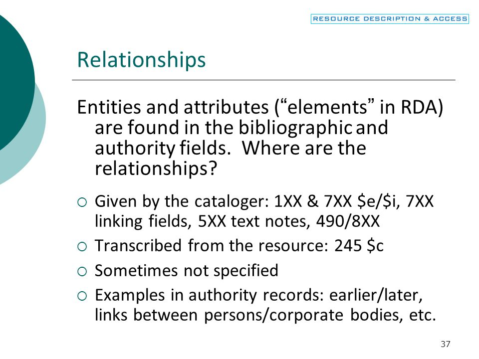 Relationships Entities and attributes ( elements in RDA) are found in the bibliographic and authority fields. Where are the relationships