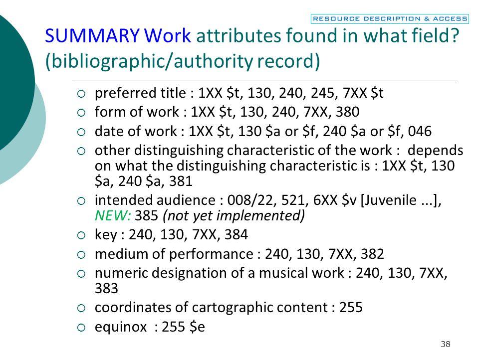 SUMMARY Work attributes found in what field