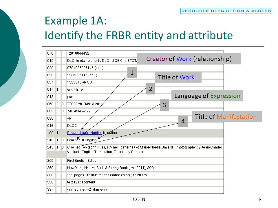 Example 1A: Identify the FRBR entity and attribute