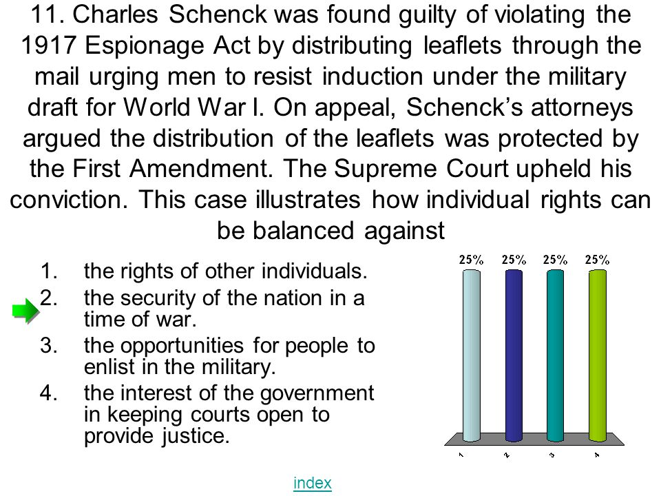 11. Charles Schenck was found guilty of violating the 1917 Espionage Act by distributing leaflets through the mail urging men to resist induction under the military draft for World War I. On appeal, Schenck's attorneys argued the distribution of the leaflets was protected by the First Amendment. The Supreme Court upheld his conviction. This case illustrates how individual rights can be balanced against
