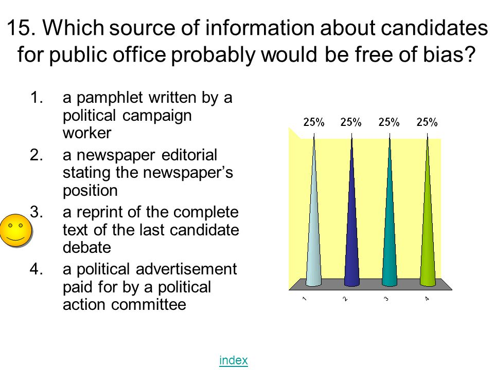 15. Which source of information about candidates for public office probably would be free of bias