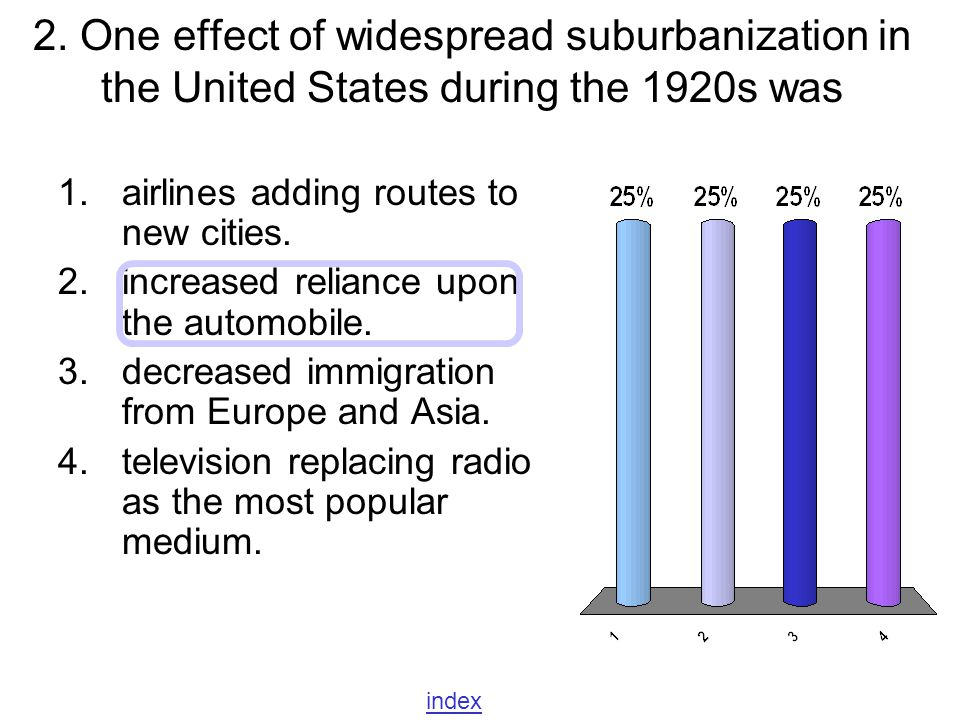 2. One effect of widespread suburbanization in the United States during the 1920s was