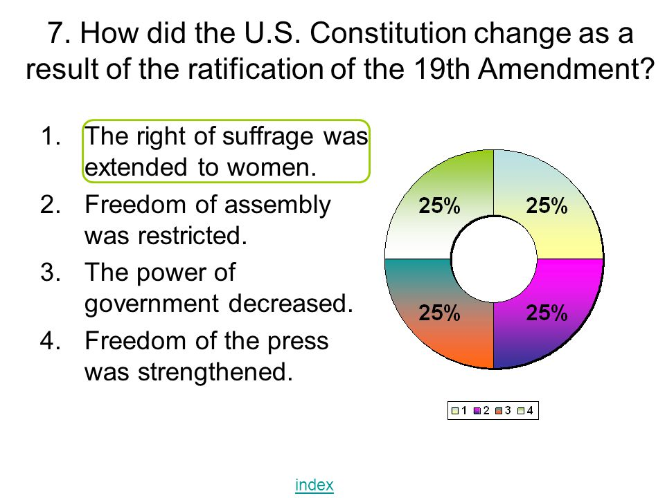 7. How did the U.S. Constitution change as a result of the ratification of the 19th Amendment