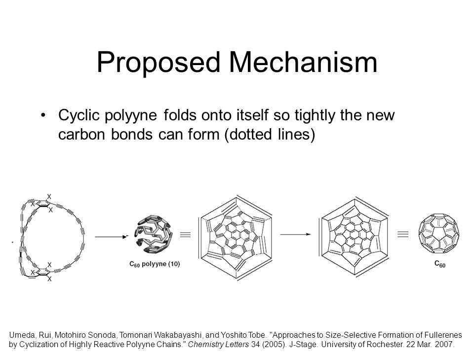 Proposed Mechanism Cyclic polyyne folds onto itself so tightly the new carbon bonds can form (dotted lines)