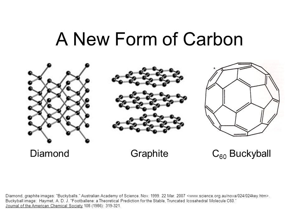 A New Form of Carbon Diamond Graphite C60 Buckyball