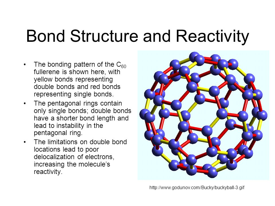 Bond Structure and Reactivity