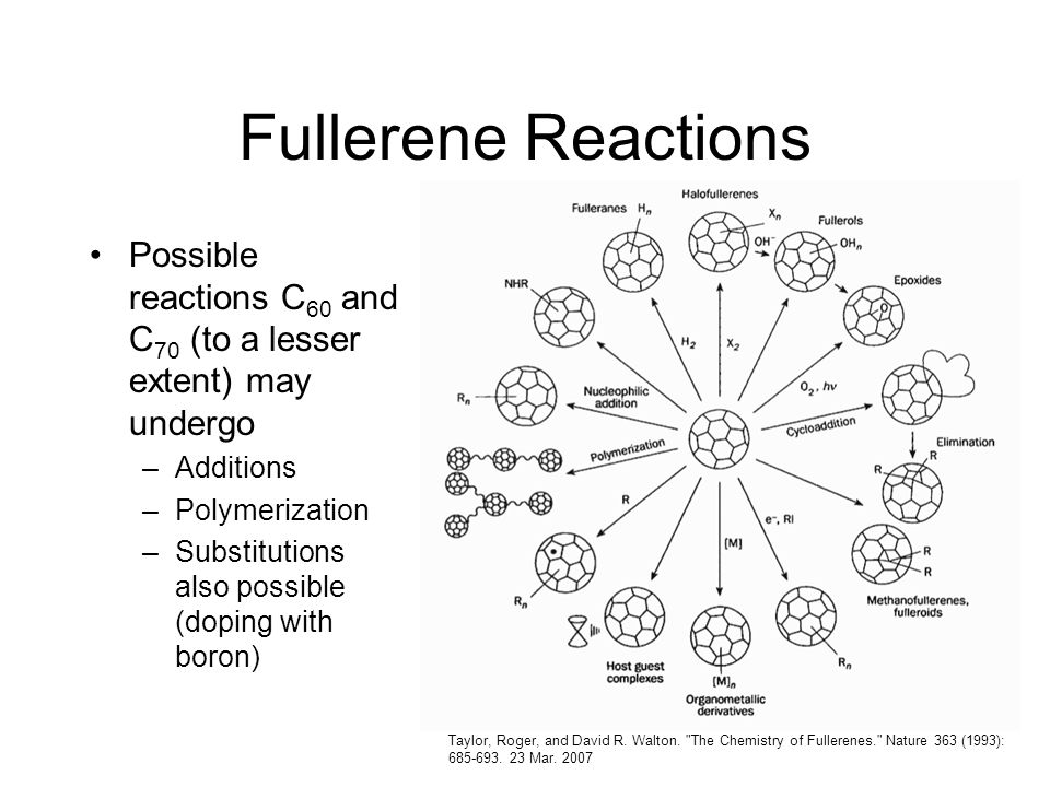 Fullerene Reactions Possible reactions C60 and C70 (to a lesser extent) may undergo. Additions. Polymerization.