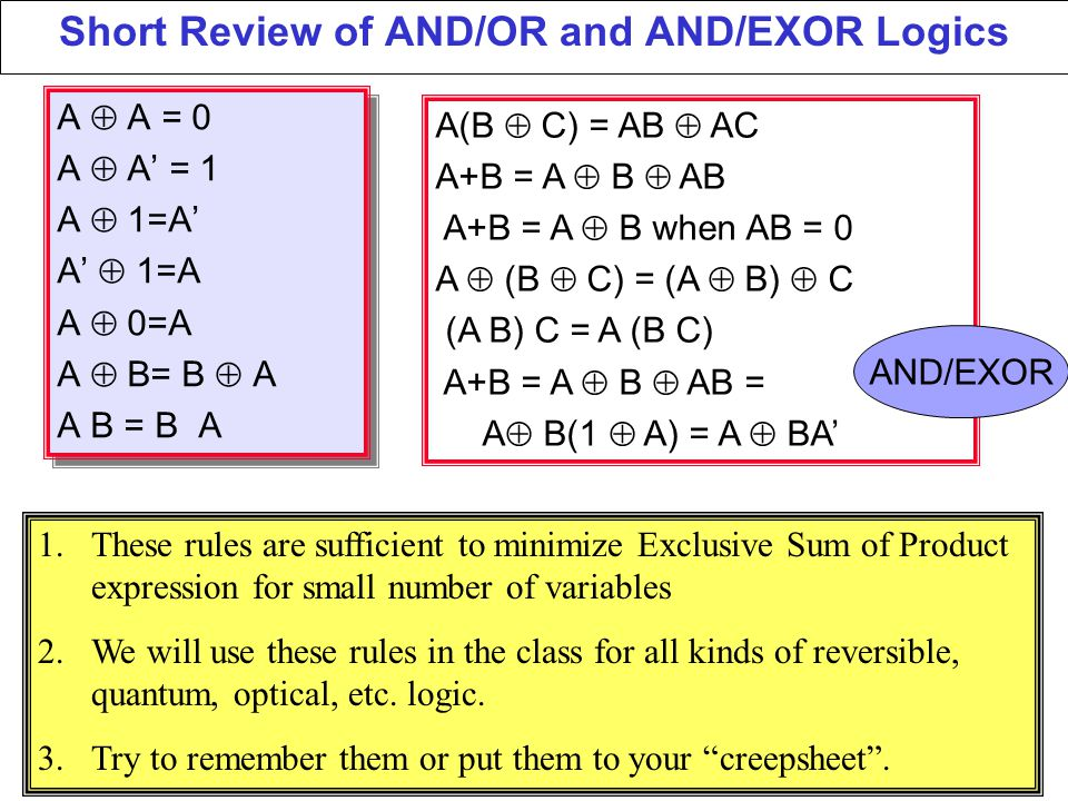 Short Review of AND/OR and AND/EXOR Logics