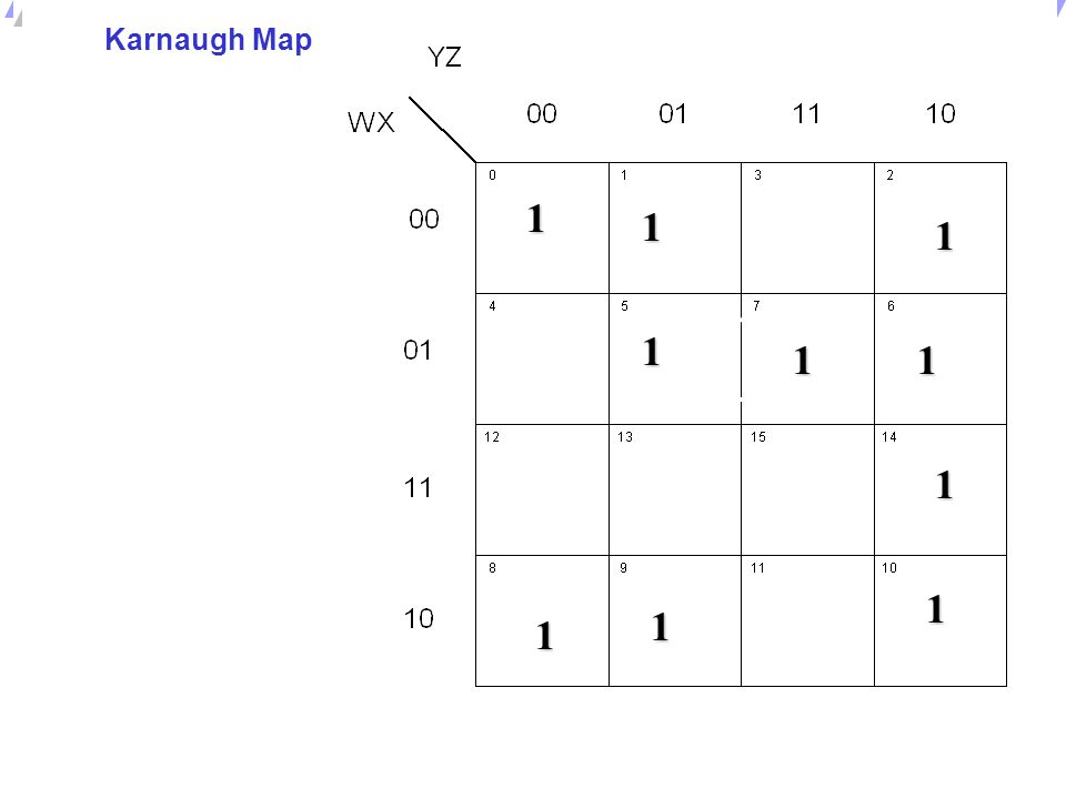Karnaugh Map 1 1 1 1 1 1 1 1 1 1