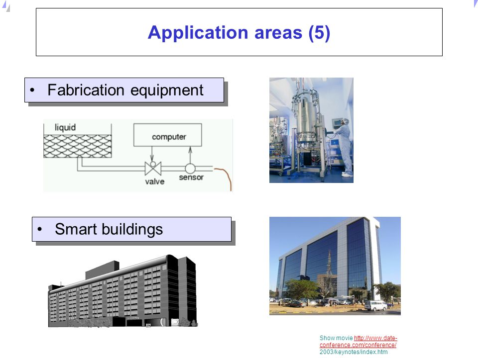 Application areas (5) Fabrication equipment Smart buildings