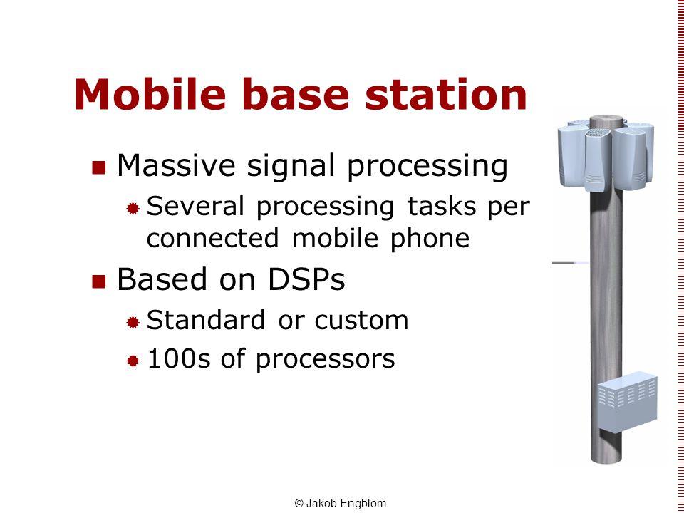 Mobile base station Massive signal processing Based on DSPs