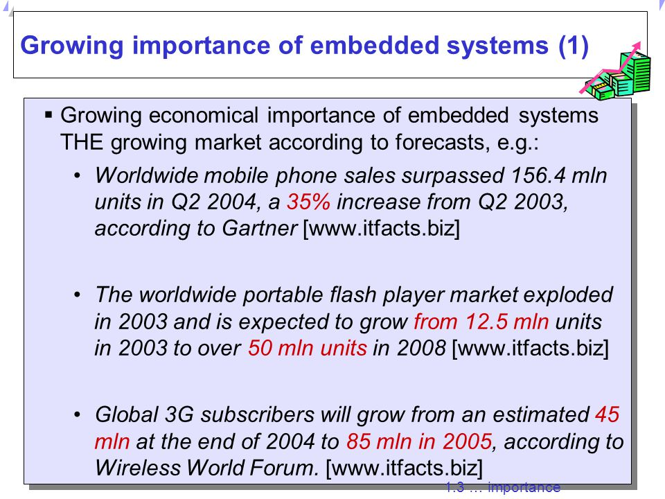 Growing importance of embedded systems (1)