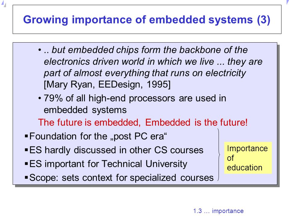 Growing importance of embedded systems (3)
