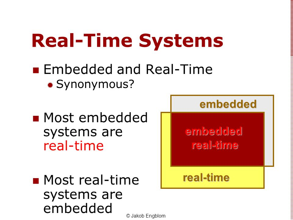 Real-Time Systems Embedded and Real-Time