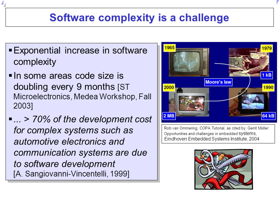 Software complexity is a challenge